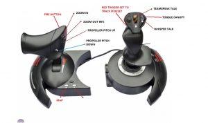 thrust-2